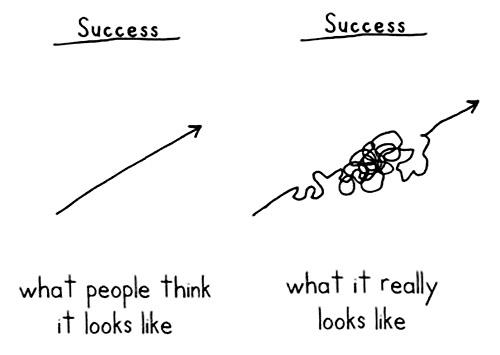 Success = Life Lessons